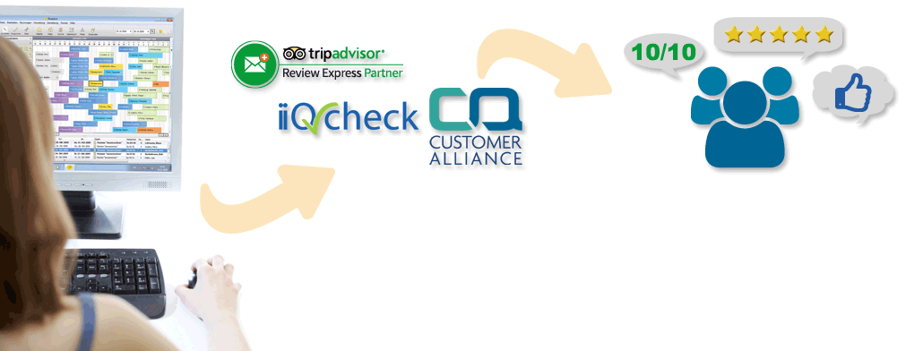 Receive more guest reviews viewable via websites such as TripAdvisor, Review Express, Customer Alliance and iiQCheck.
